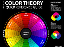 Confluence Color Theory